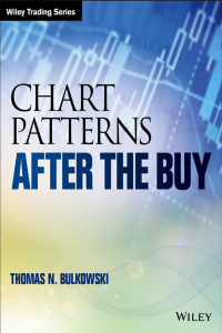 Chart Patterns After the Buy by Thomas N Bulkowski