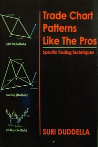 Trade Chart Patterns Like the Pros