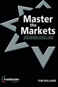 Master the Markets Using Volume Spread Analysis